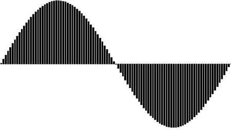 This sine wave has been recorded at a higher sample rate and is therefore more accurate and closer to the original sine wave.
