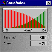 Some software, such as eMagic's Logic, lets you design your own crossfades.