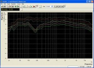 HarBal displays the frequency spectrum of a recording which you can overlay with a reference file. This shows an obvious dip in the 180Hz area.