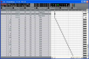Modern sequencers automatically translate MIDI messages into plain English such as Program Change, Volume, Pan and Note information.