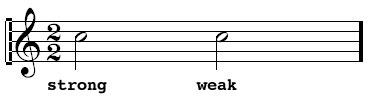 Time Signatures 10 - The strong and weak beats in 2/2 time.