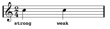 Time Signatures 11 - The strong and weak beats in 2/4 time.