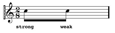 Time Signatures 12 - The strong and weak beats in 2/8 time.
