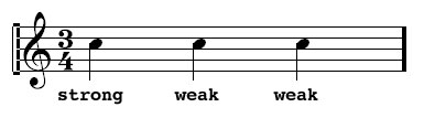 Time Signatures 13 - The strong and weak beats in 3/4 time.