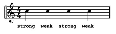 Time Signatures 14 - The strong and weak beats in 4/4 time.