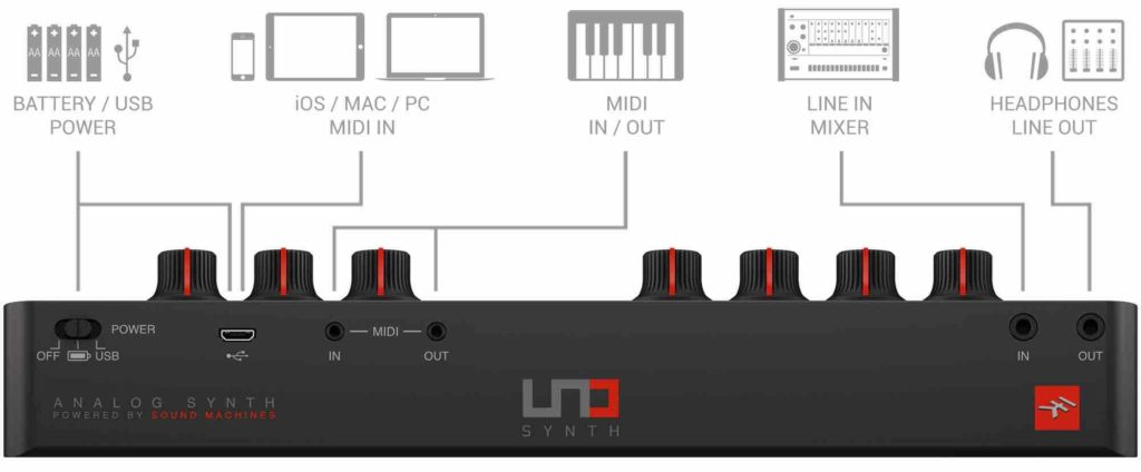 UNO Synth Back